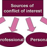 What is Considered a Conflict of Interest?