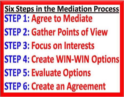 Can Mediation be Mandatory