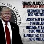 Sworn Financial Disclosure