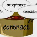 Consideration Extends Debt Repayment Limitation Date